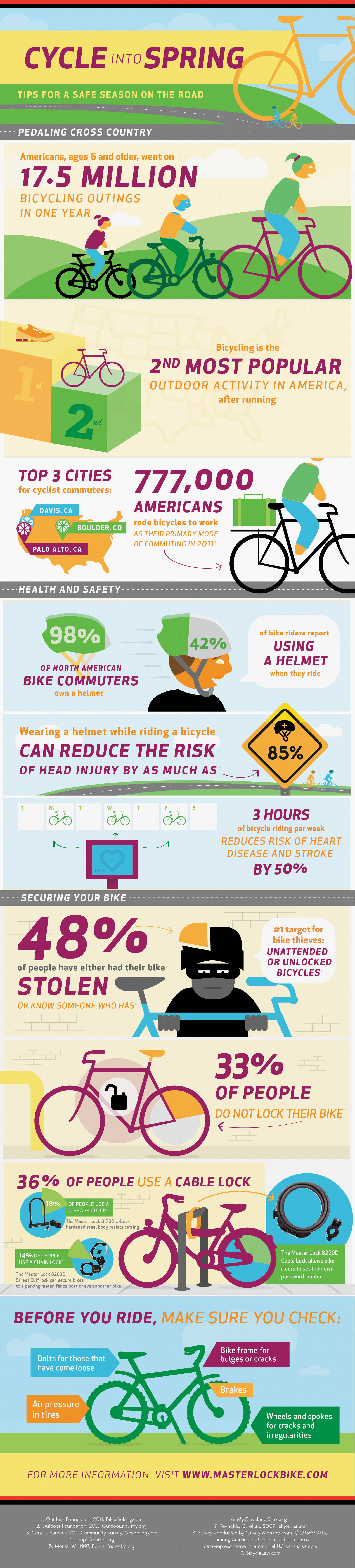 JSH&A.Master Lock Bike Safety Infographic FINAL